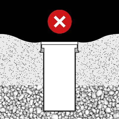 Effectuer un drainage correcte (min. 300 mm.)